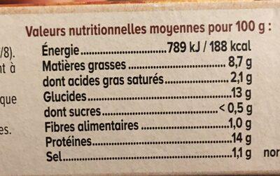 Escalope de dinde panée à la normande - Informations nutritionnelles - fr