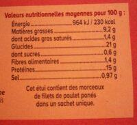 Morceaux de filets de poulet panés - Informations nutritionnelles - fr