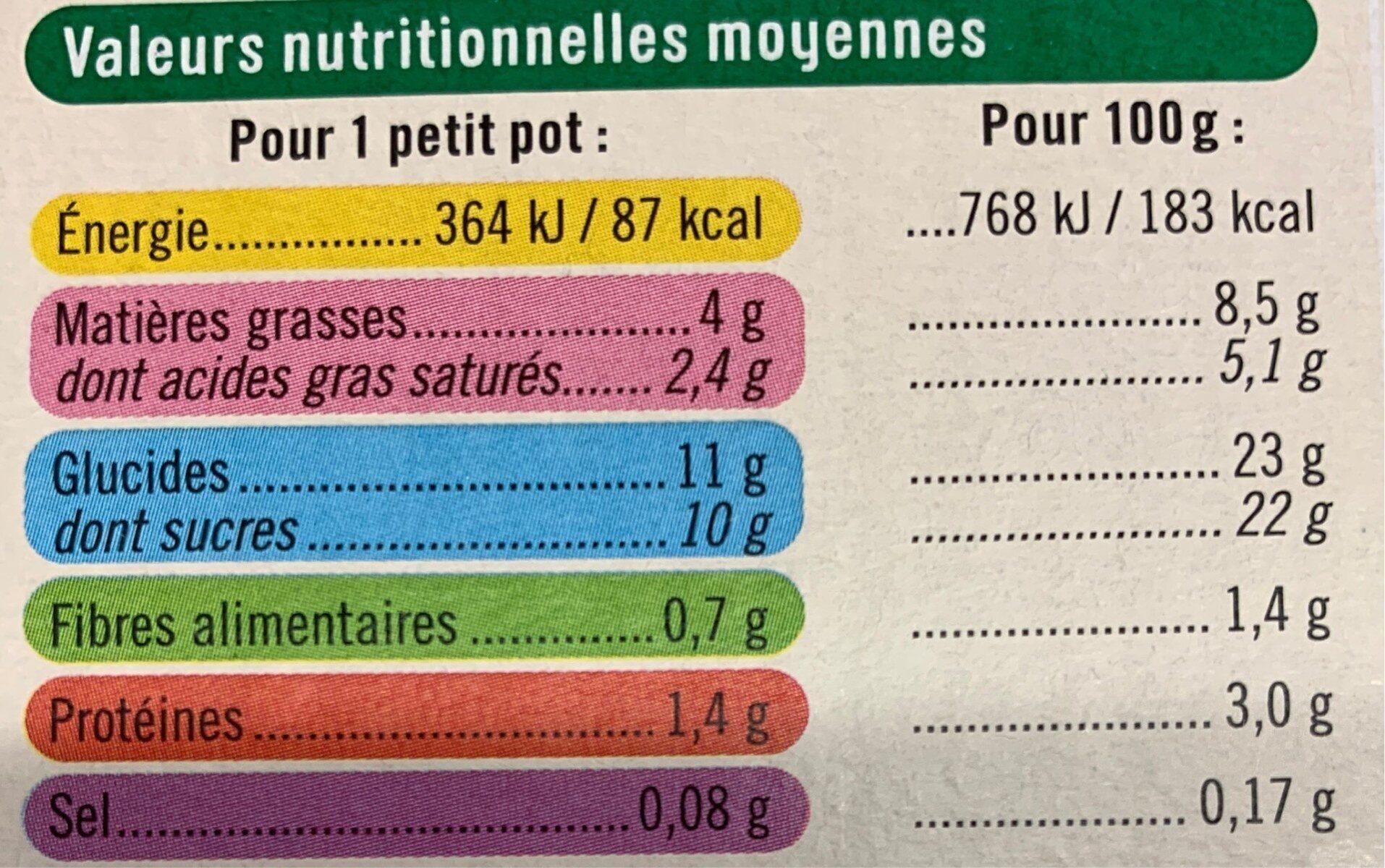 Petits pots vanillet/chocolat - Informations nutritionnelles - fr