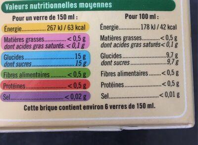 Nectar ananas - Valori nutrizionali - fr