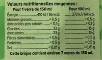 Jus de raisin à base de concentré - Voedingswaarden - fr