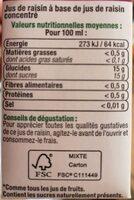 Jus de raisin à base de concentré - Valori nutrizionali - fr