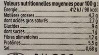 Purée poulet et champignons à la crème fraîche - Valori nutrizionali - fr