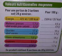 Tartines croustillantes au sésame - Valori nutrizionali - fr