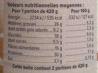 Saucisses Haricots - Valori nutrizionali - fr