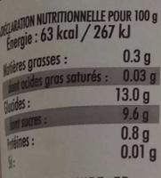 Dessert Sarrasin-Fruits Rouges - Informations nutritionnelles