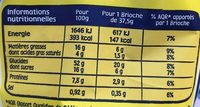 Pitch Pépites de Chocolat - Informations nutritionnelles