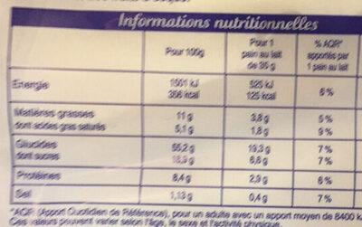 20 Pains au lait au levain (Maxi Familial) - Voedingswaarden - fr