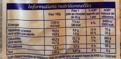 Pains au chocolat - Informations nutritionnelles - fr