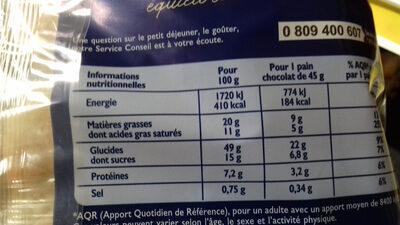 16 Pains au Chocolat au levain - Voedingswaarden