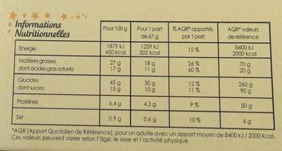 Galette des Rois Frangipane - Informations nutritionnelles