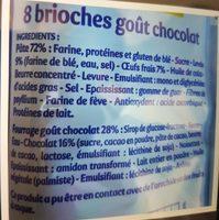 Pitch Chocolat - Ingrediënten