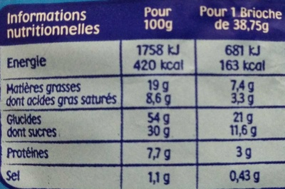 Pitch Choco Barre - Chocolat au Lait - Nutrition facts