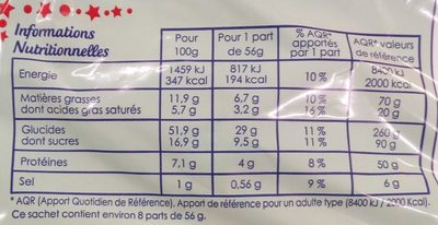 Couronne des Rois fruits confits - Nutrition facts