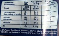 Brioche tressée - Nutrition facts