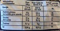 Pains au lait barre chocolat - Voedingswaarden - fr