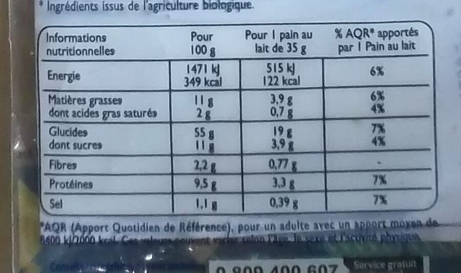 pains au lait - Nutrition facts - fr