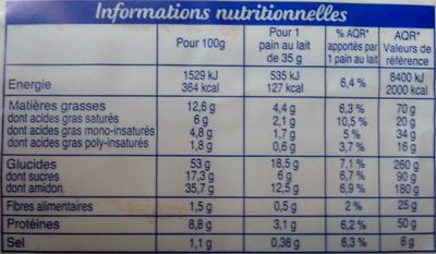 Pain au lait - 420 g - Brioche Pasquier - Voedingswaarden - fr
