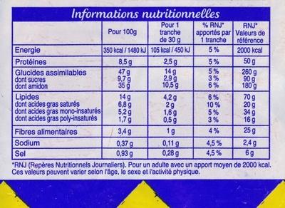 Brioche tressée au levain - Informations nutritionnelles - fr