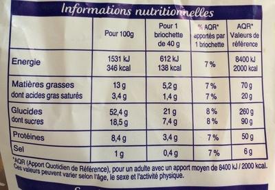 briochettes au levain pasquier - Valori nutrizionali - fr