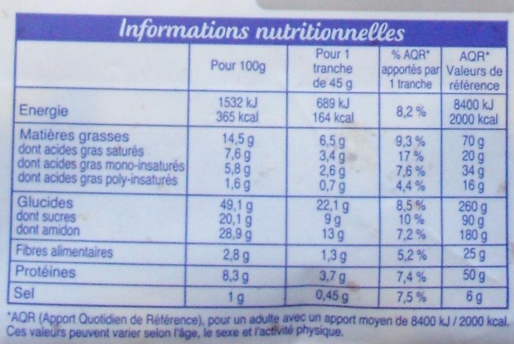 Brioche tressée au levain (Pépites de Chocolat) - Voedigswaarden