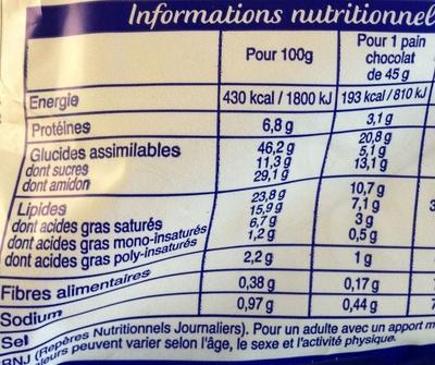 8 pains au chocolat au levain - Nutrition facts - fr