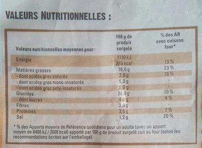 Pommes dauphine - Voedingswaarden - fr