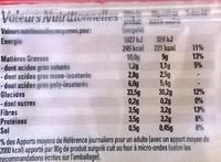 Frit'Up - Informations nutritionnelles - fr