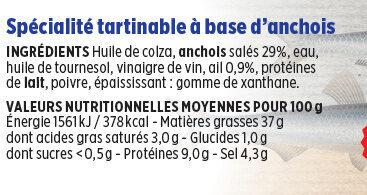 Délice d'anchois Coudène - Ingredients