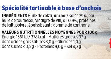 Délice d'anchois Coudène - Nutrition facts