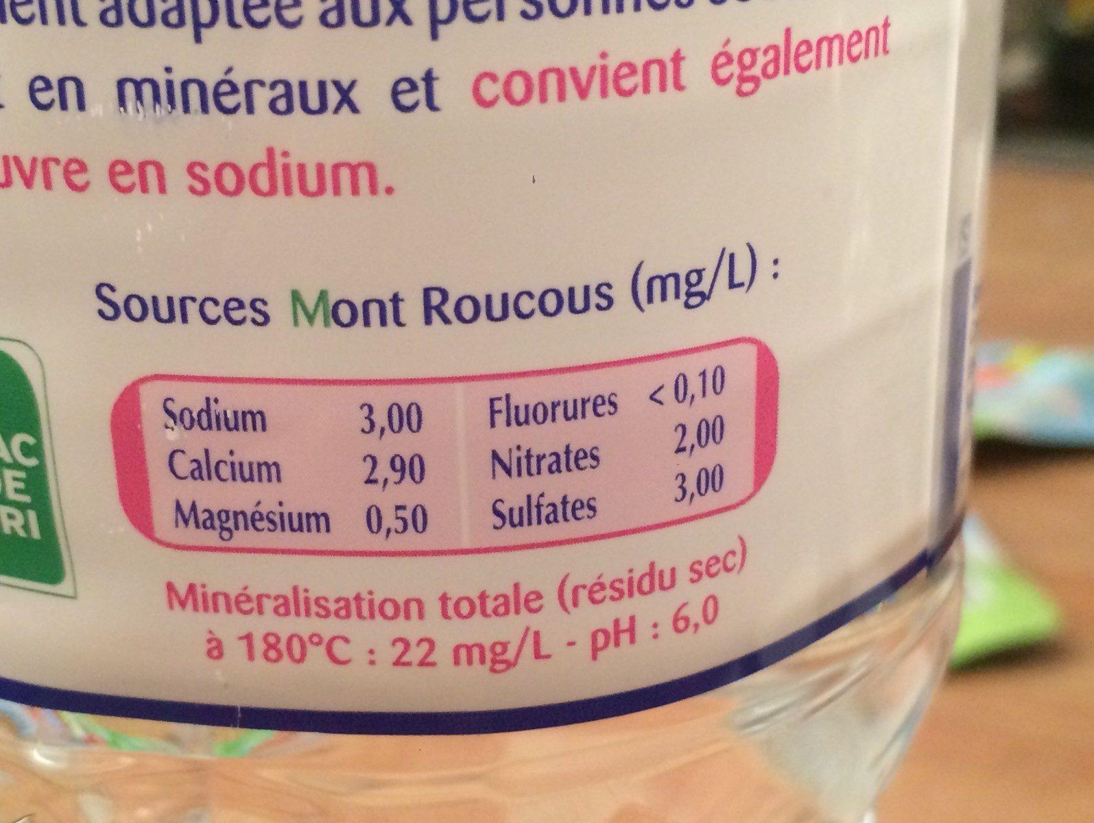Eau Minérale Naturelle Mont Roucous - Ingrédients