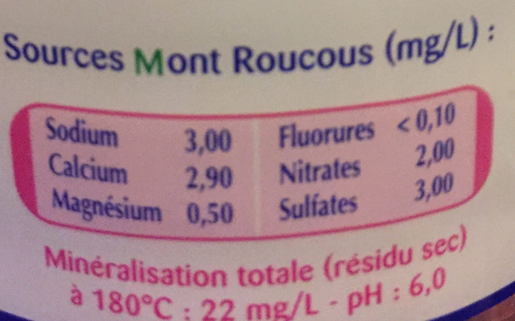 Eau Minérale Naturelle Mont Roucous - Informations nutritionnelles