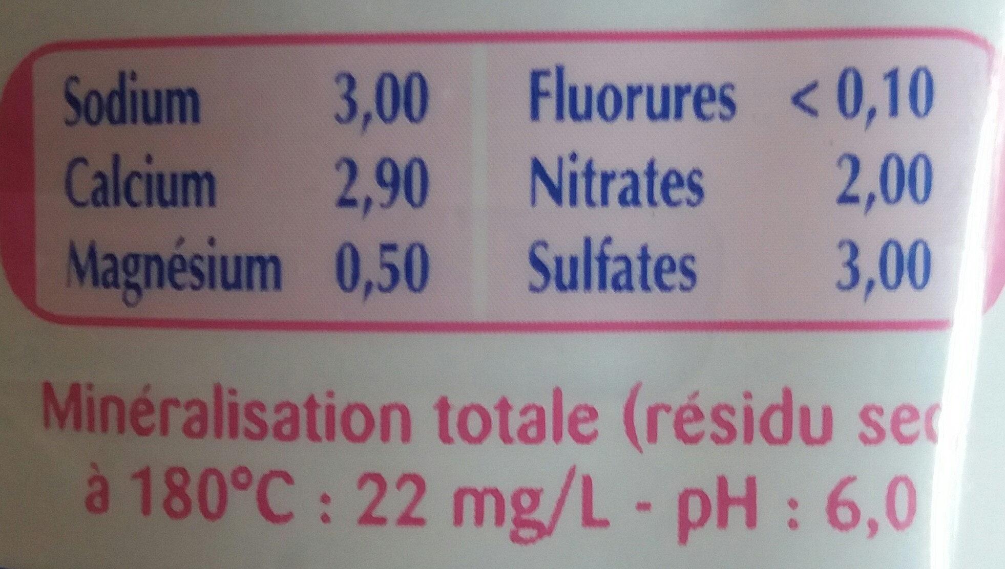 Eau minérale naturelle - Nutrition facts - fr
