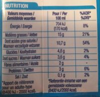 Crème liquide légère CORA - Informations nutritionnelles - fr