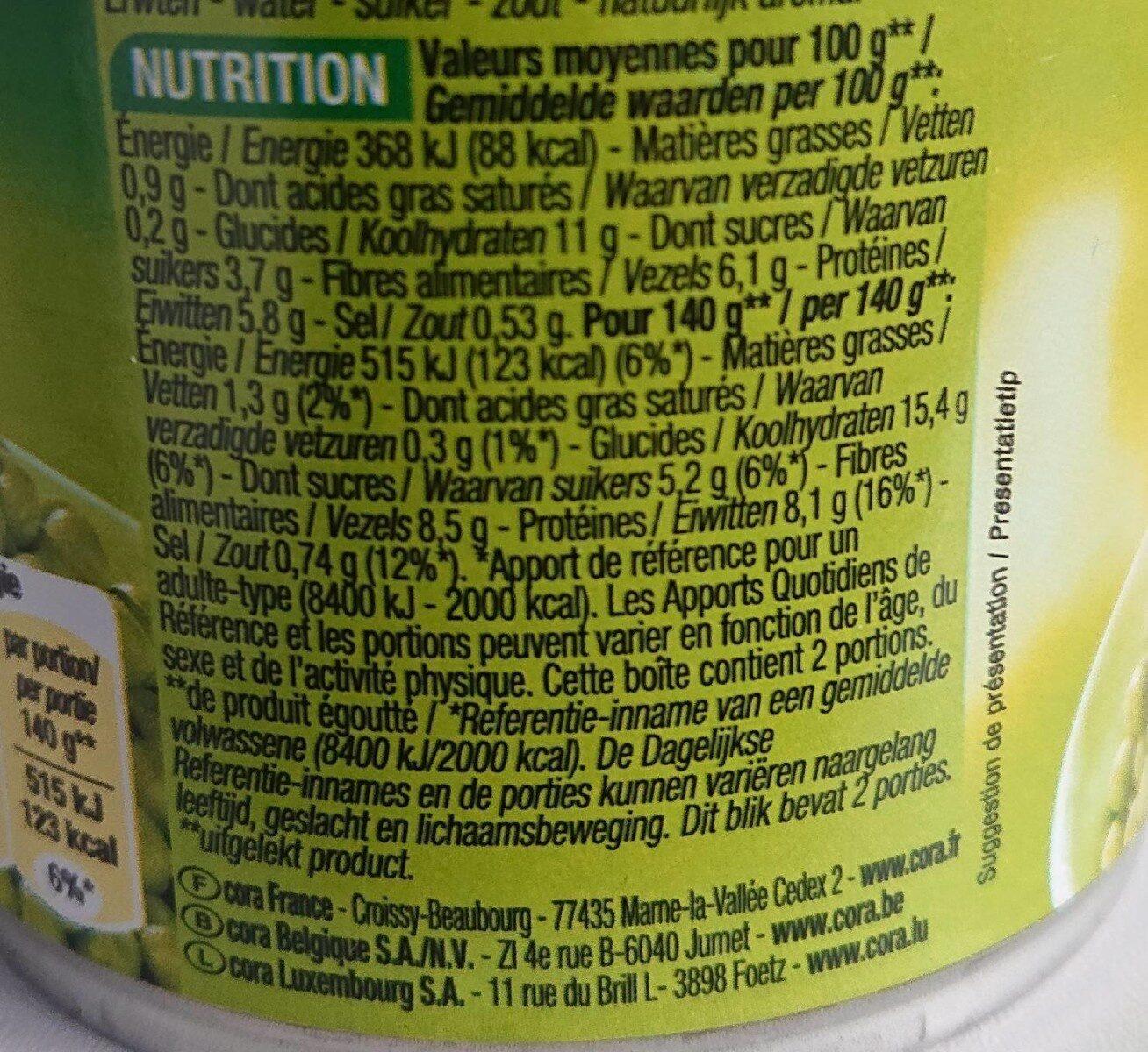 Petits pois à l'étuvée - Informations nutritionnelles - fr