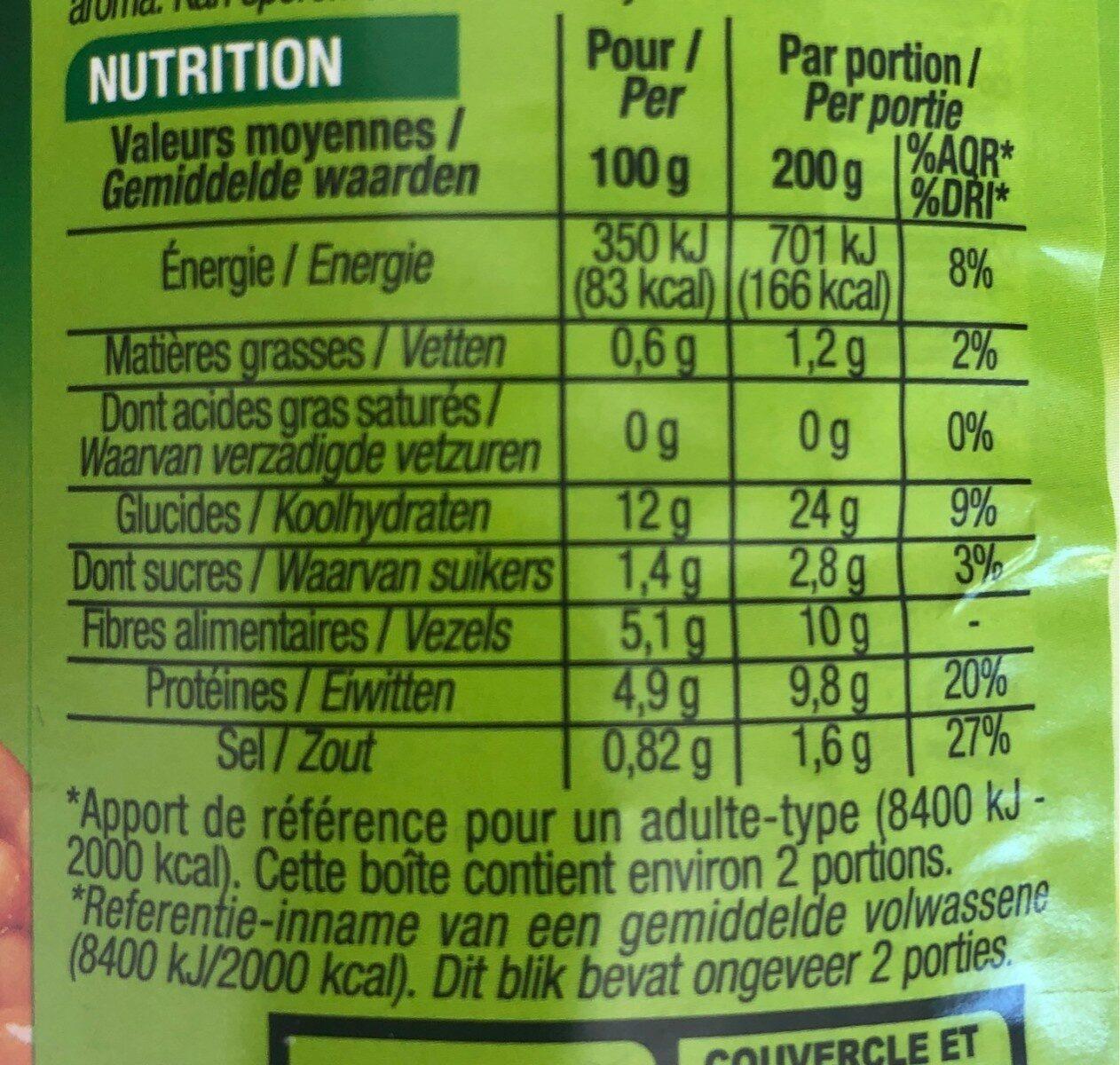 Haricots blancs à la tomate - Nutrition facts - fr