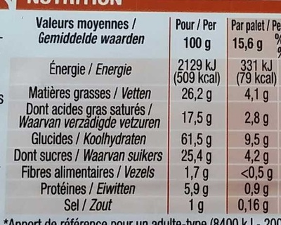 Palets bretons - Nutrition facts