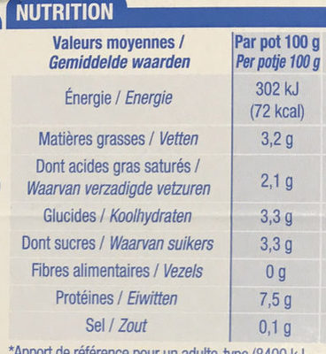 Fromage frais (3,2% MG) - Informations nutritionnelles