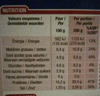 Poisson Bordelaise 400 Grammes - Informations nutritionnelles - fr