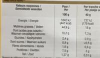 Bloc de Foie gras d'oie - Nutrition facts