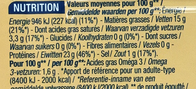 Sardines pimentées - Nutrition facts - fr