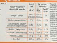 Miettes de Thon à l'huile de tournesol - Valori nutrizionali - fr