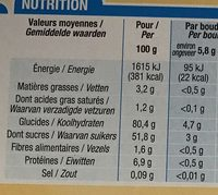 Boudoirs - Nutrition facts - fr