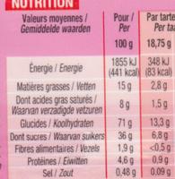 Tartelettes fraise - Informations nutritionnelles - fr