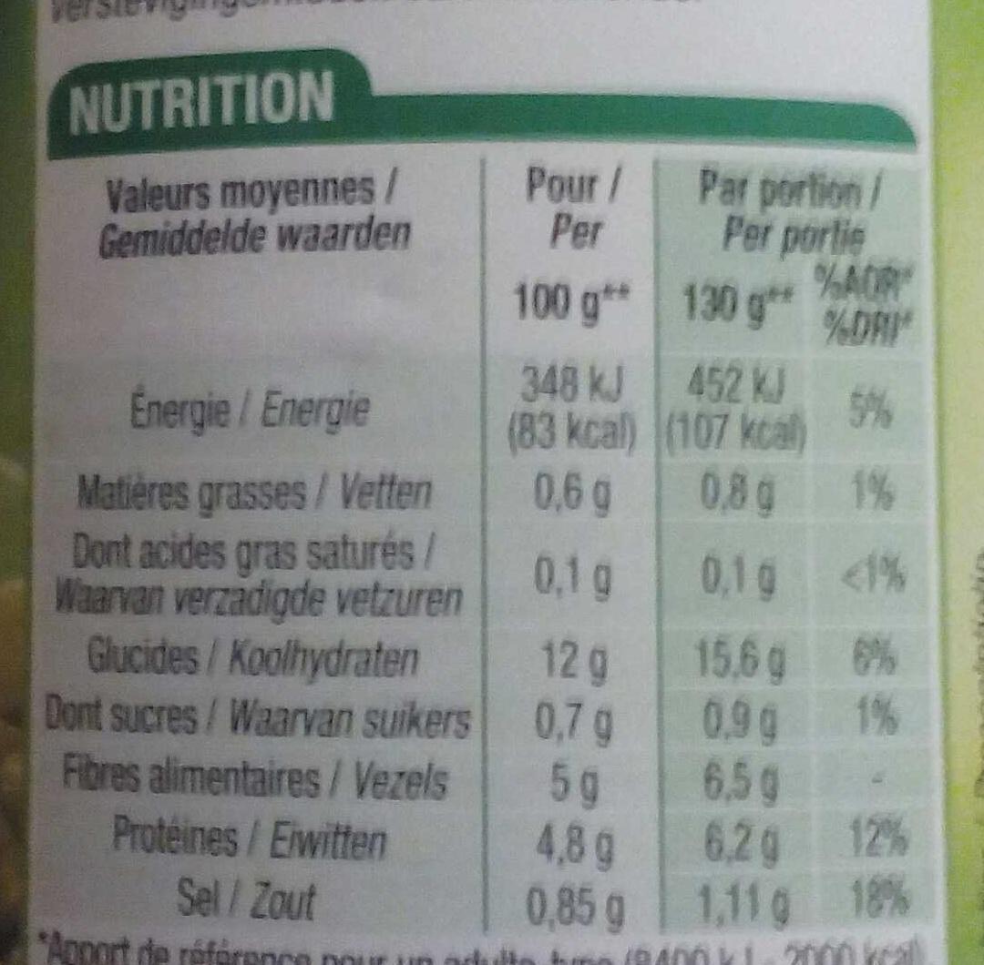 Flageolets verts - Informations nutritionnelles - fr