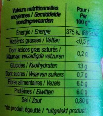 Flageolets Verts Extra Fins, Bocal De 420 Grammes, Marque Cora - Nutrition facts - fr
