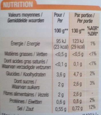 Carottes entières - Informations nutritionnelles - fr