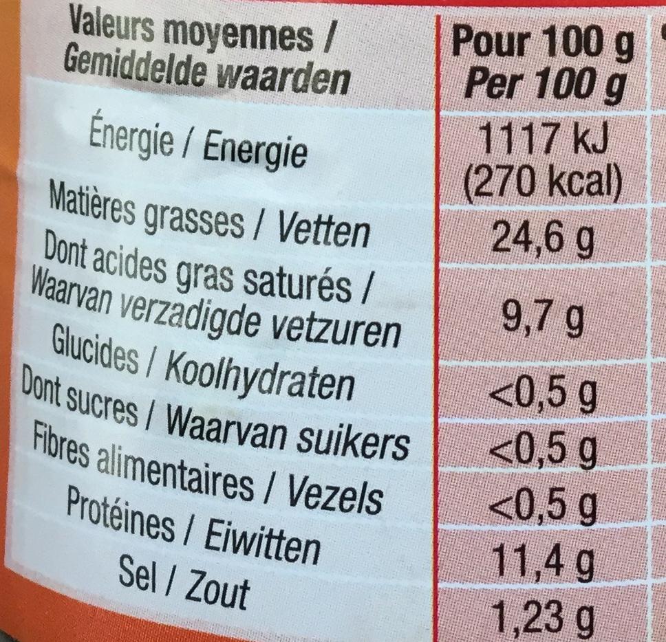 Saucisses cocktail - Voedingswaarden - fr