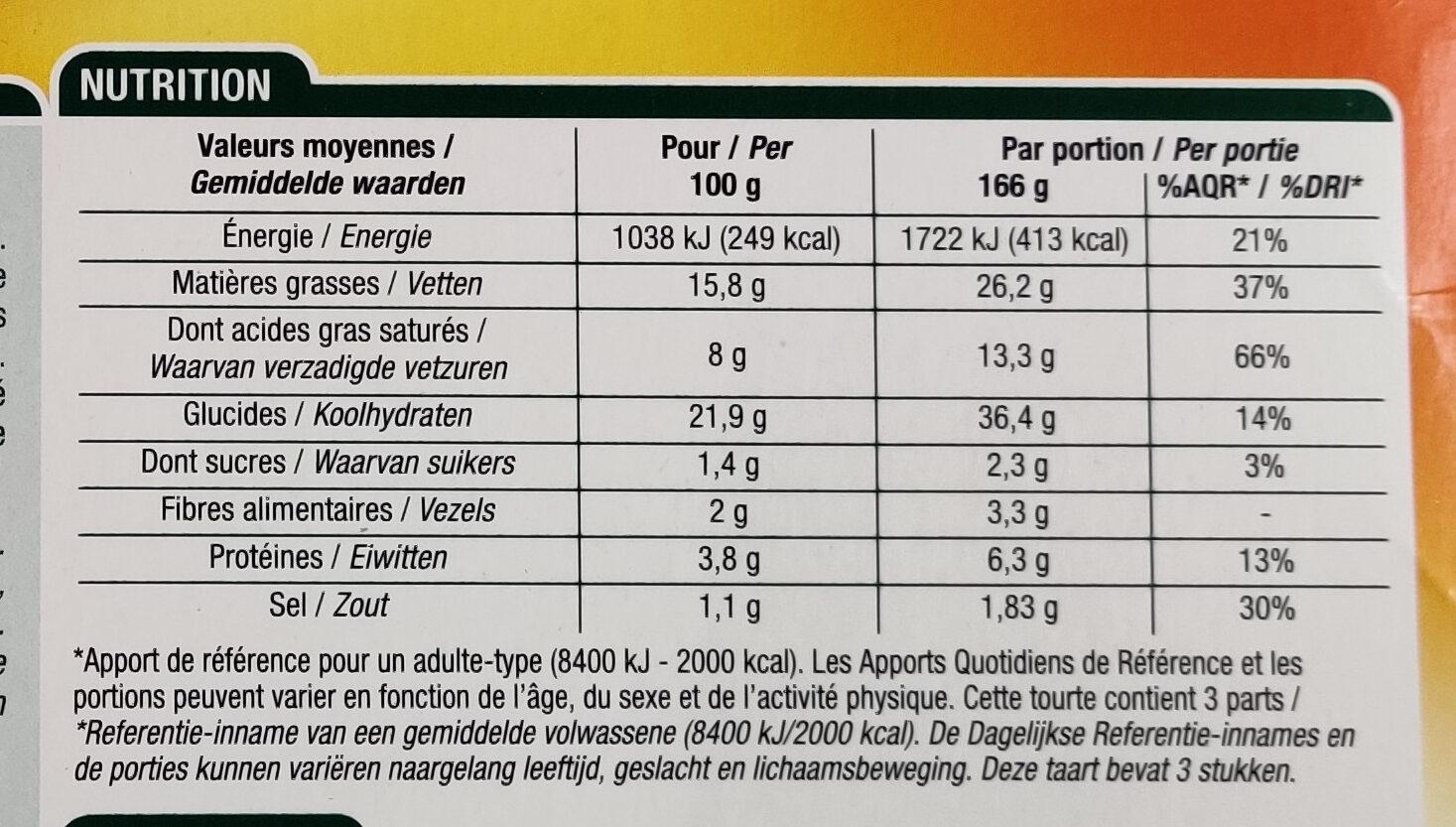 Tourte Aux Champignons, 500 Grammes, Marque Cora - Informations nutritionnelles - fr
