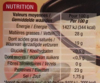Raclette (28 % MG) en tranches - Informations nutritionnelles